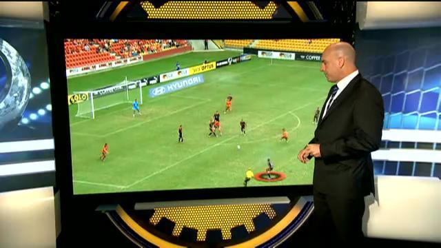 A-League analysis