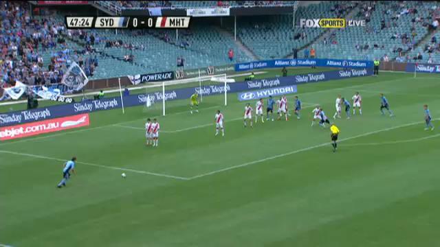 SYD v MHT: match highlights