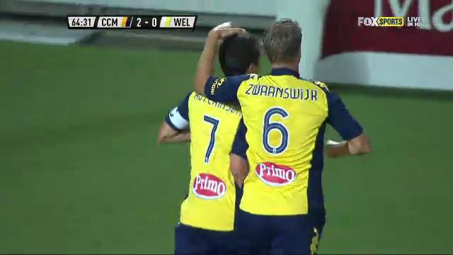 CCM v WEL: match highlights