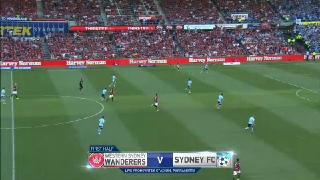 WSW V SFC Full Match Replay
