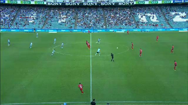 SYD v ADL Full Match Replay