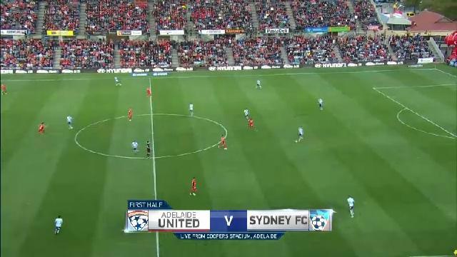 ADL v SYD: Full Match Replay