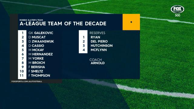 Slater's team of the decade