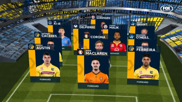 Bozza's team of the week