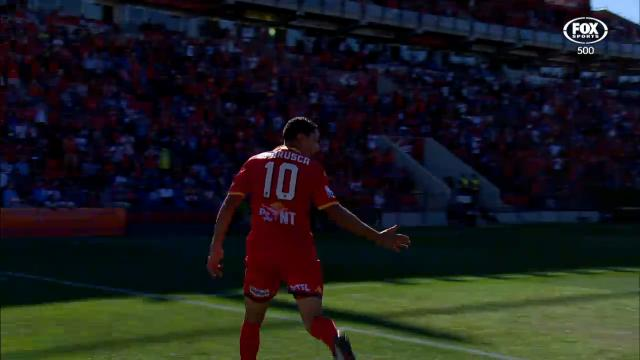 Reds turnaround continues