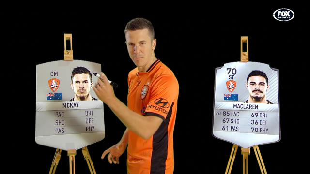 Roar stars guess FIFA ratings