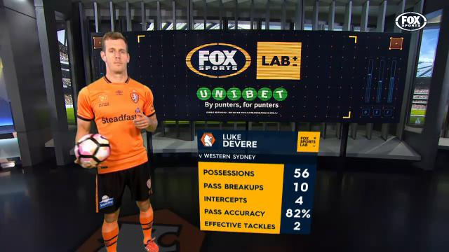 The next Roos centre-back?