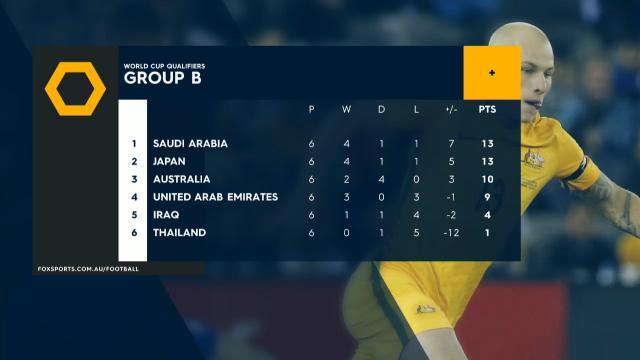 Japan jump above Socceroos