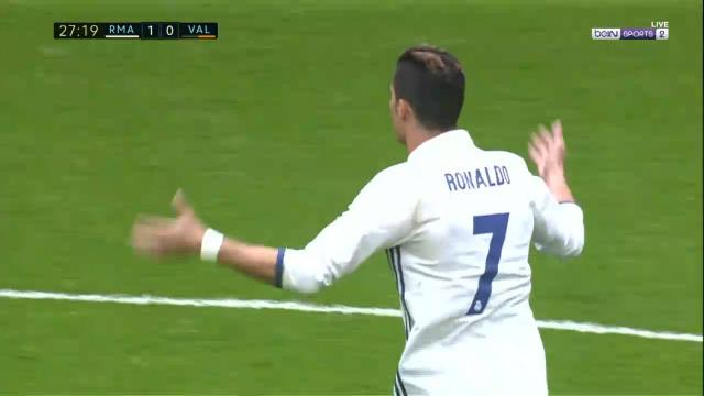 Ronaldo breaks Euro record
