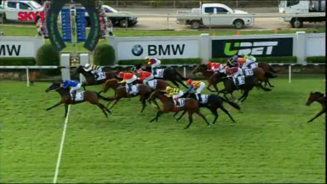 Capital on the map in group 1