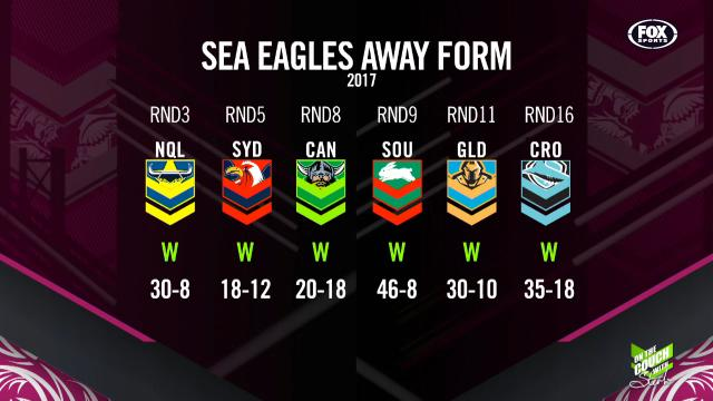 Manly's secret to away form