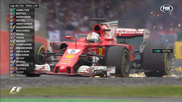 Last lap drama, Hamilton wins